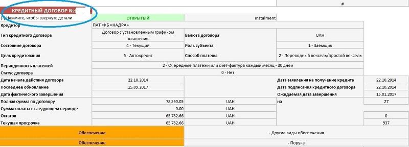 кредитная история онлайн украины